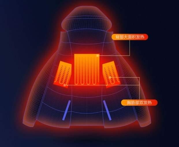 Xiaomi випустила розумну куртку