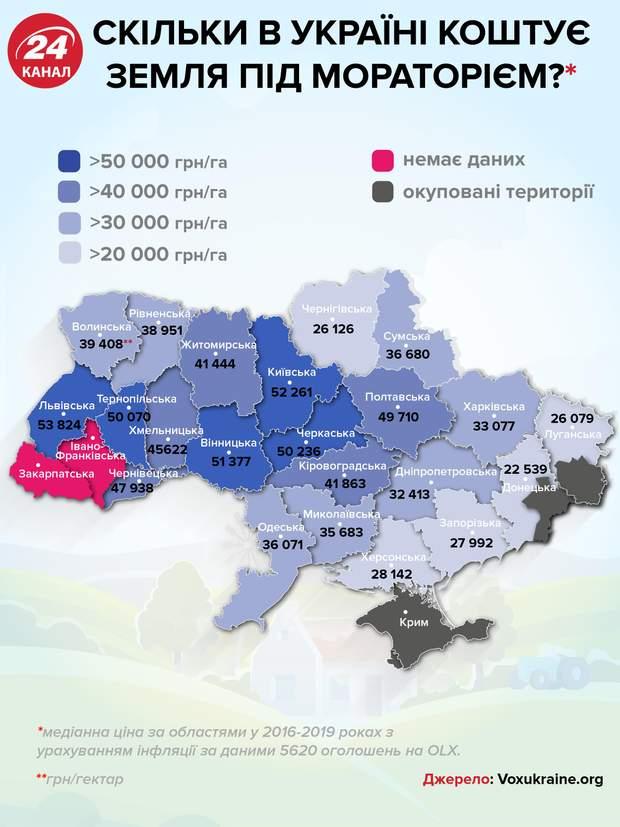 Скільки коштує земля в регіонах України