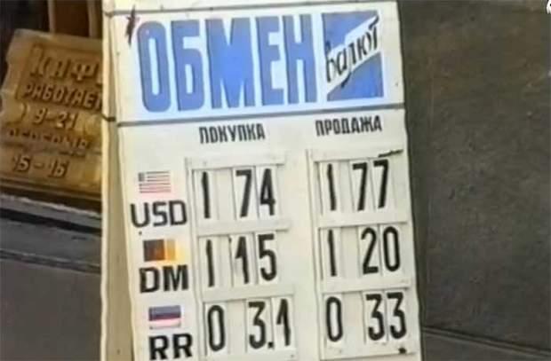 курси валют 1996 рік