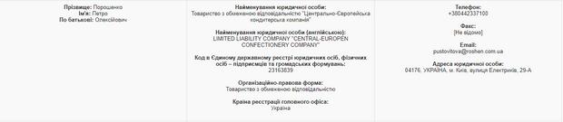 Петро Порошенко, Олексій Порошенко, корпоративні права, Рошен