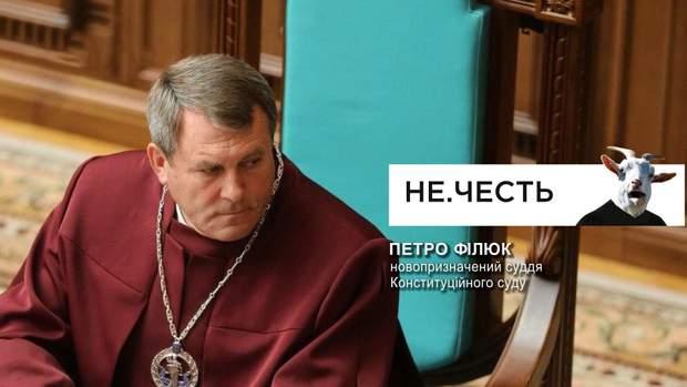 Петро Філюк