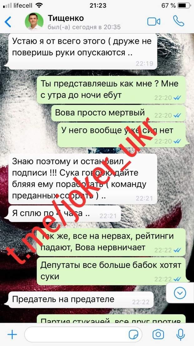 Переписка Тищенко и Джокера