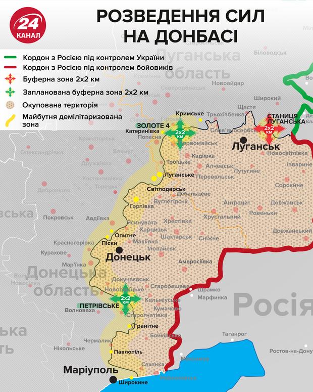 розведення військ, Донбас, карта
