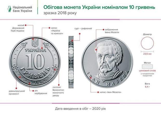 Стало відомо, коли увійдуть в обіг монети вартістю 5 гривень
