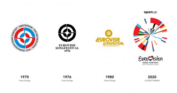 Логотипи Євробачення