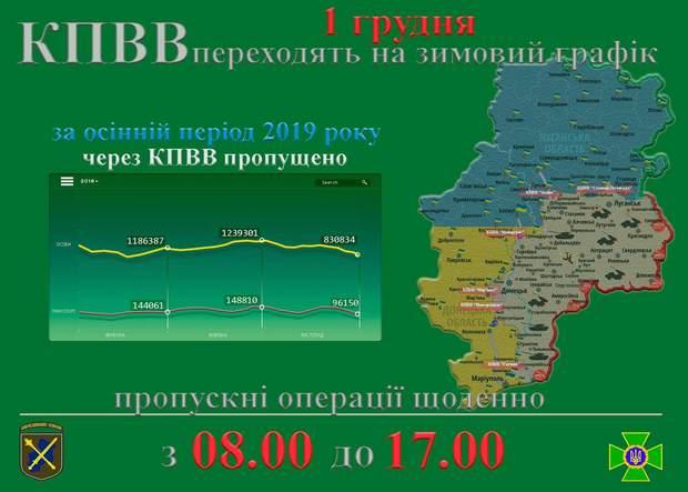 КПВВ на Донбасі, графік роботи