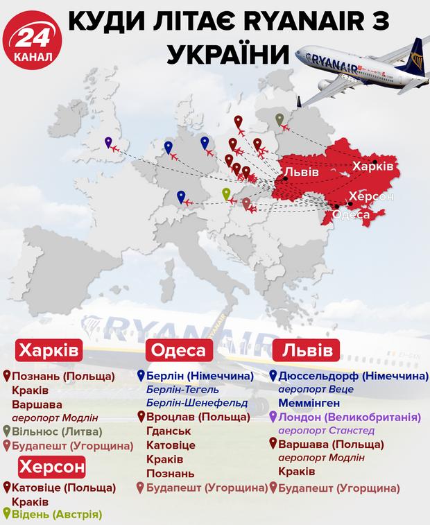 У які українські міста літає Ryanair