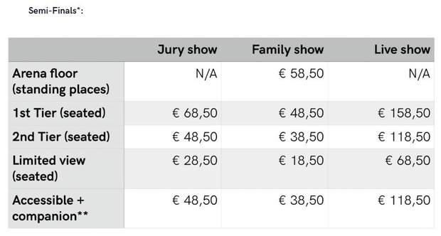 євробачення 2020 ціни на квитки нідерланди