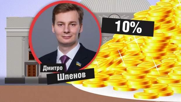 Дмитро Шпенов Верховна Рада законопроєкти графіка