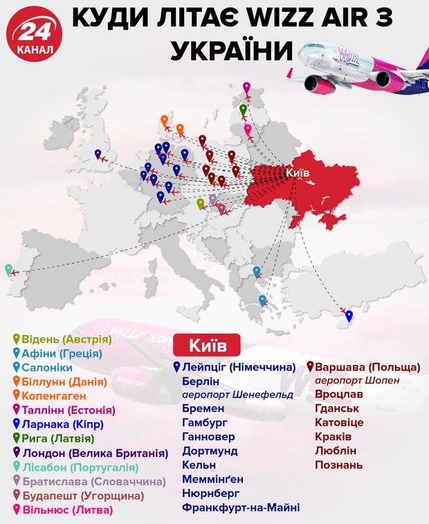 Wizz Air, куди літає, Київ