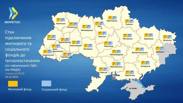 опалення україна