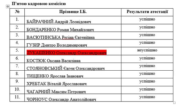 лукашенко олександр прокурор