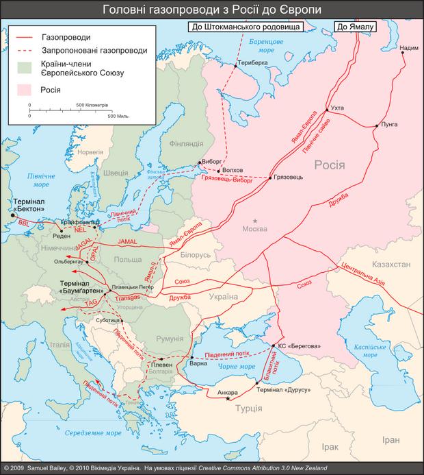 російські газопроводи