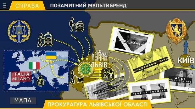 позамитний мультібренд прокуратура Львова