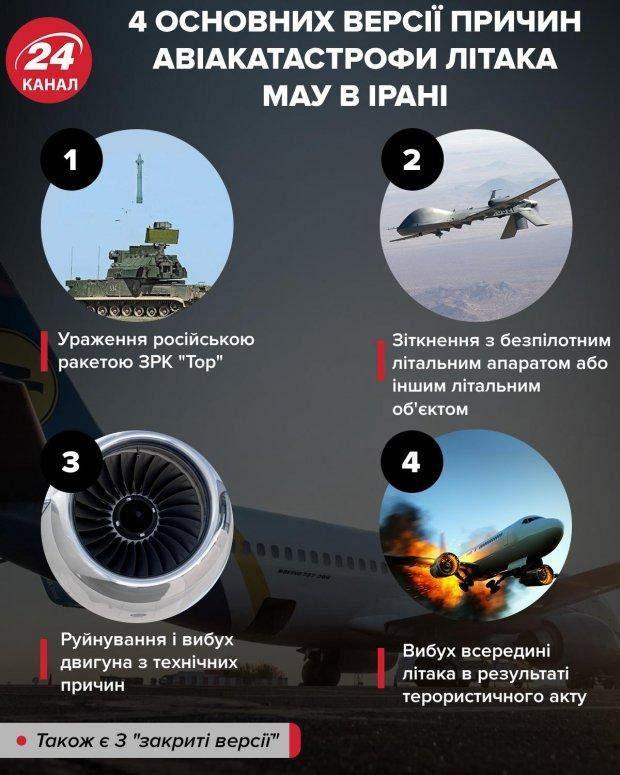 причини авіакатастрофи