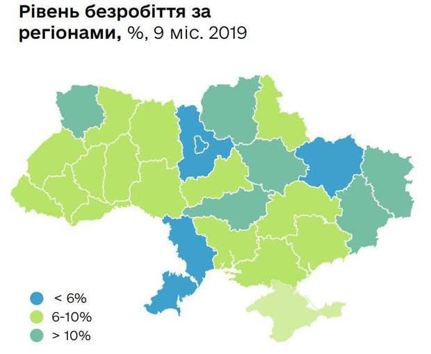 рівень безробіття за регіонами статистика безробітні