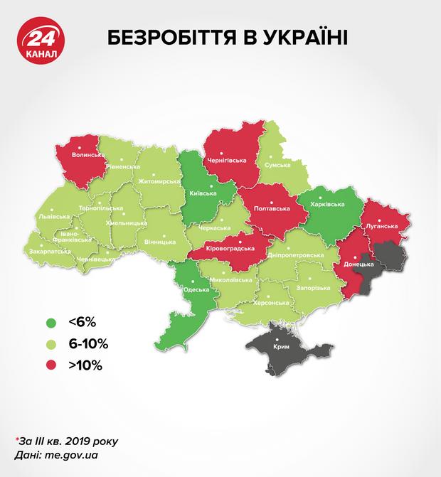 Безробіття в Україні інфографіка 24 канал