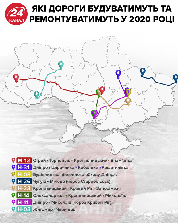 Які дороги будуть будуватись і ремонтуватись у 2020 році інфографіка 24 канал