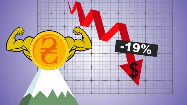 гривня долар курс