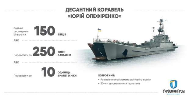 корабель юрій олефіренко десантний ремонт