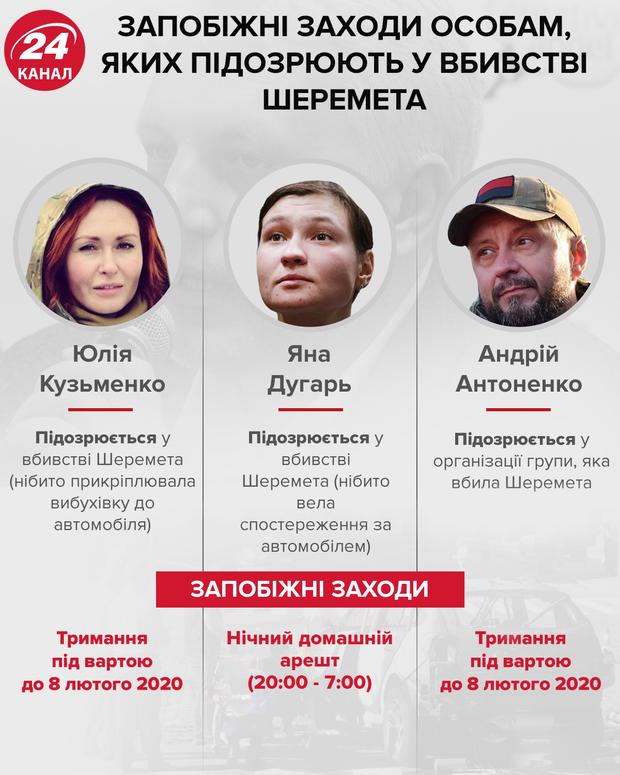 Меры предосторожности лицам, которых подозревают в убийстве Шеремета Картинка: 24 канал