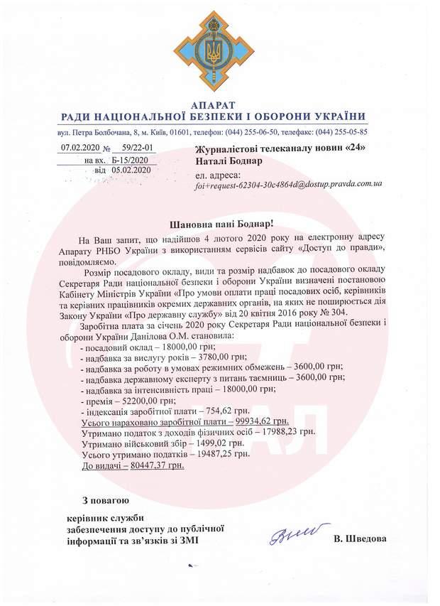 Данілов. зарплата, РНБО, 24 канал