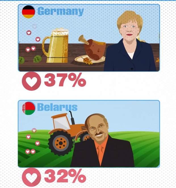 Німеччина Білорусь