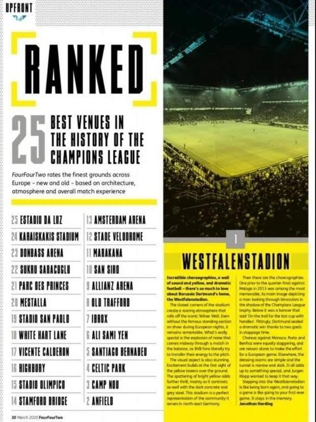 найкращі стадіони в історії Ліги чемпіонів
