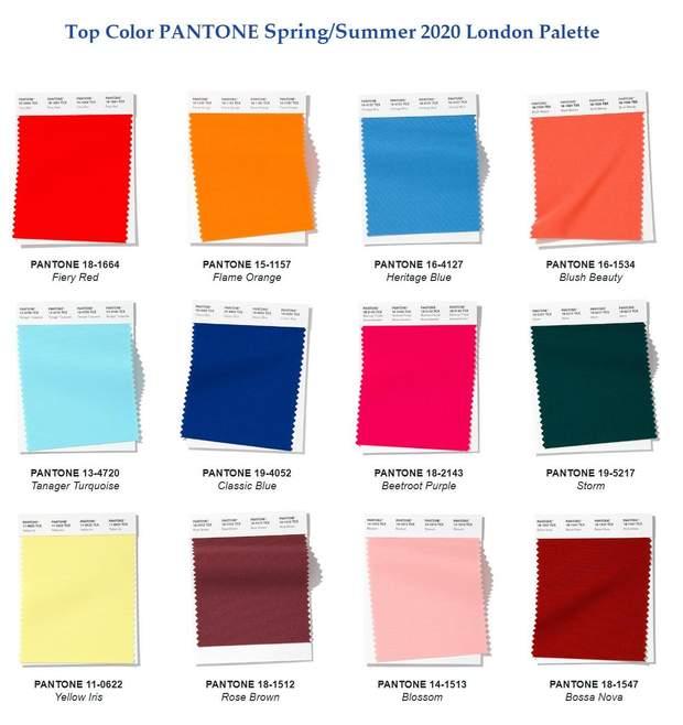 Модна палітра кольорів для стильних нігтів цього року від Pantone