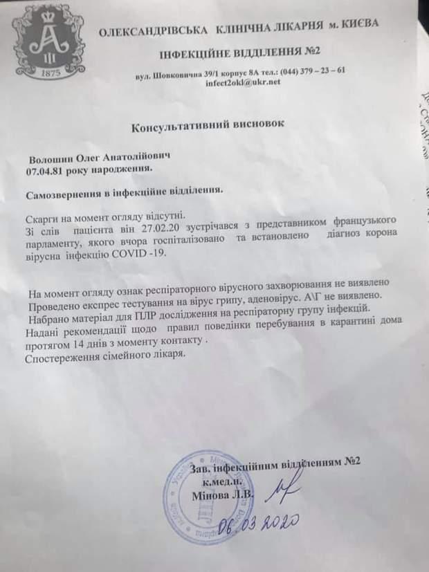 Нардеп, ОПЗЖ, Рада, коронавірус, Олег Волошин