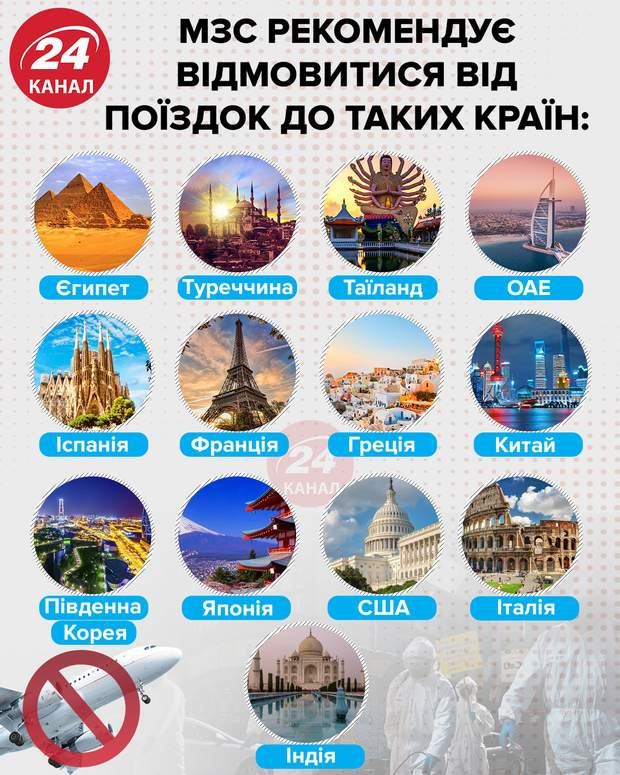 Украинцев из Анголы и Судана эвакуируют самолетом в Беларусь