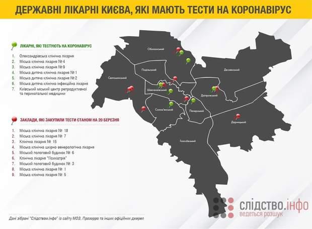 У Києві тест-системи на коронавірус є у 16 лікарень: список і карта