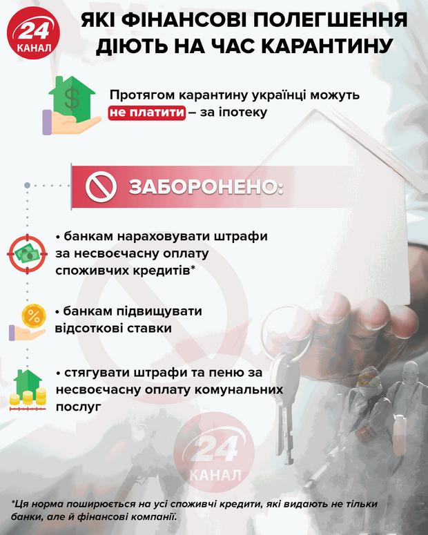 Как работает бизнес в Украине в условиях карантина