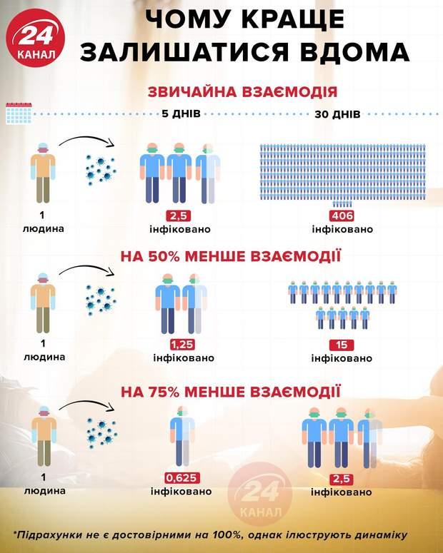 Международные визиты после пандемии: кто приедет в Украину и куда собирается Зеленский