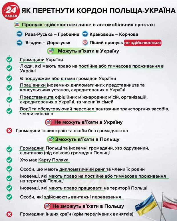 як перетнути кордон в україну під час карантину