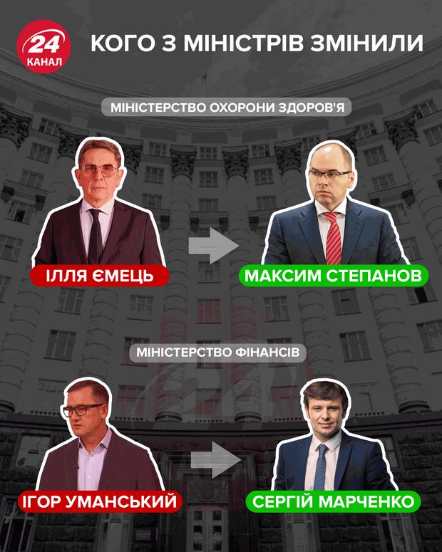 Кого з міністрів змінили інфографіка 24 канал