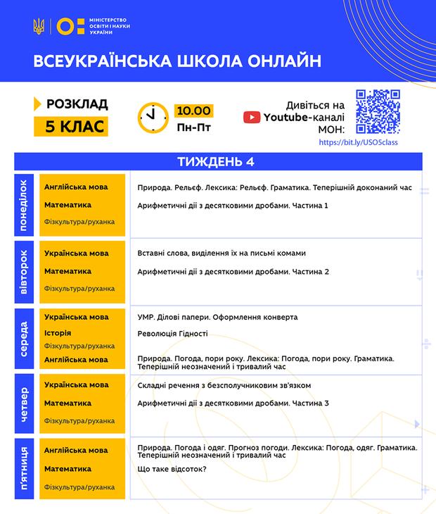 Всеукраинская школа онлайн четвертая неделя: расписание, темы уроков и список каналов