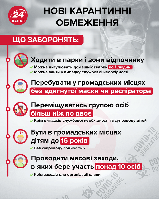 В Киеве напали на журналистов на спортплощадке в Гидропарке: видео
