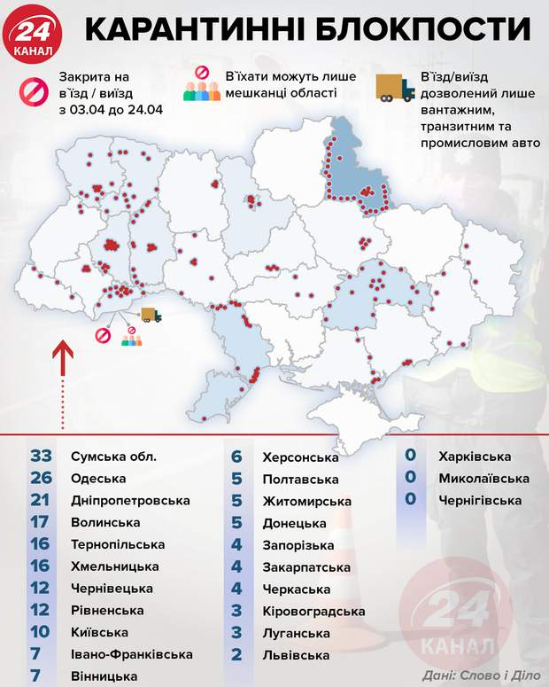 Карантинні блокпости інфографіка 24 канал