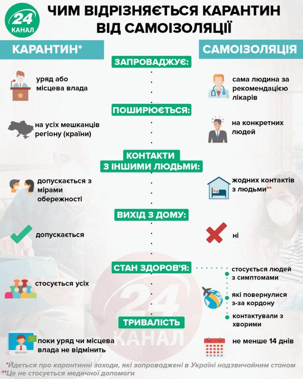 Как будет происходить обсервация в Украине: Криклий озвучил сценарий