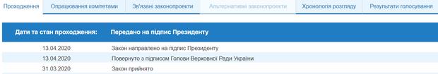 Скриншот з сайту Верховної ради