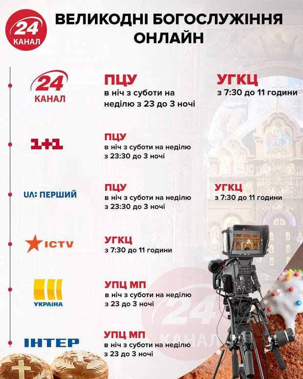Пасхальные богослужения онлайн инфографика 24 канал