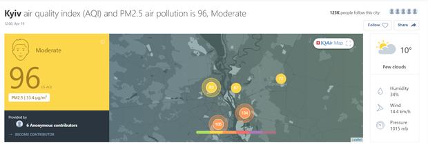 Забруднення повітря Київ 19 квітня