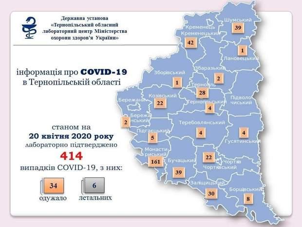 Коронавірус, Почаїв, Тернопільщина, COVID-19