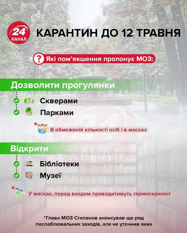 карантин продовжать до 12 травня в Україні що зміниться