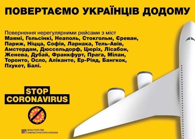 Коронавірус, Україна, повернення, спецрейси, країни світу, Міністерство інфраструктури