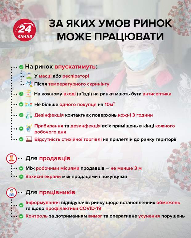 В Украине нет дефицита продуктов и роста цен, – Минэкономики