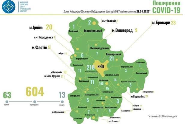 Коронавірус в Київській області (карта)