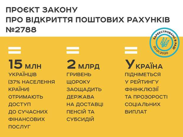Укрпошта. Верховна Рада, відкриття поштових рахунків, фінпослуги