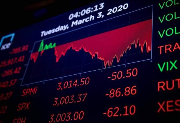 Реакция рынка нефти на пандемию и кризис